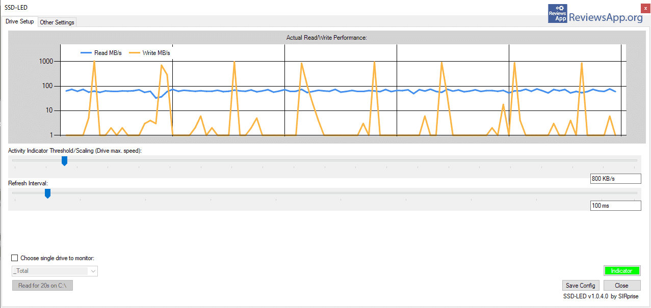 SSD-LED graph