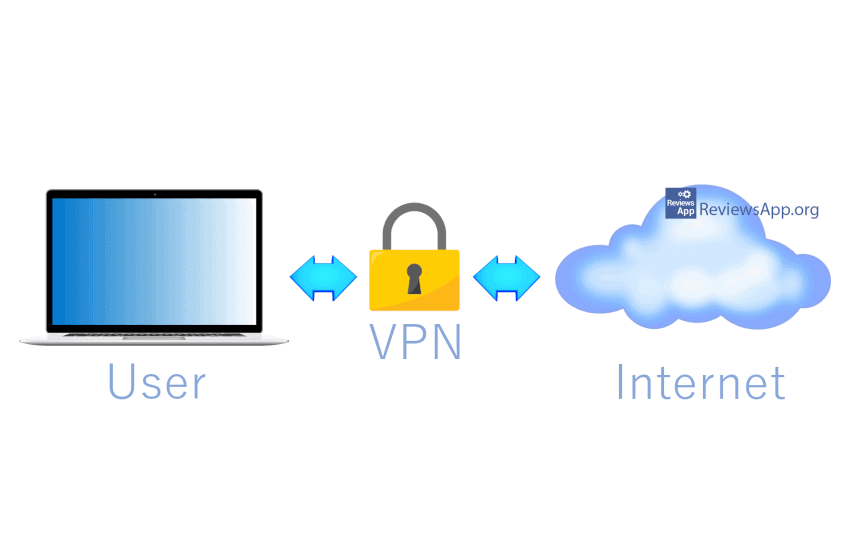 VPN – advantages and shortcomings
